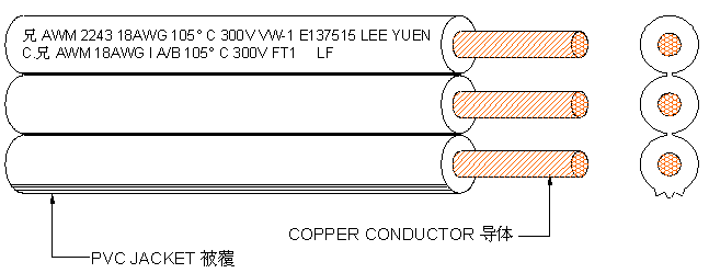 Lead Wire Ul 2243 Standard Lead Wire Canada Cul